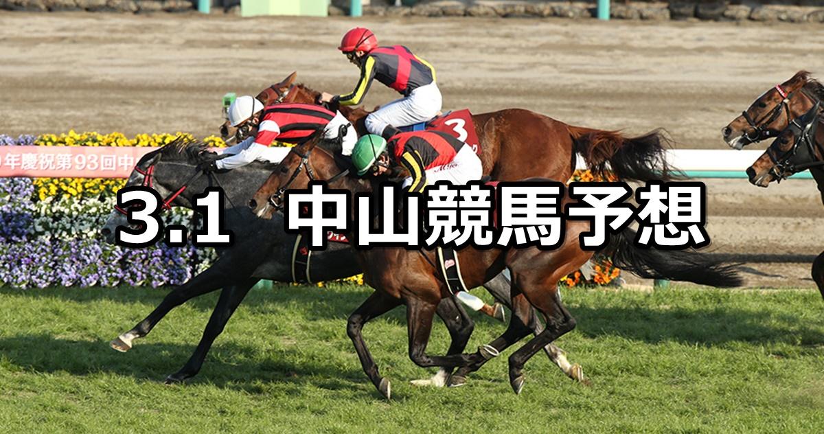 【中山記念】2020/3/1(日) 中山競馬 穴馬予想