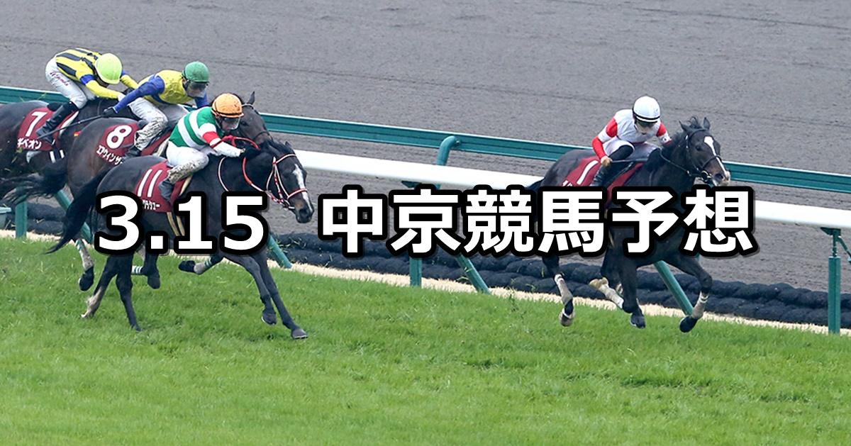 【金鯱賞】2020/3/15(日) 中京競馬 穴馬予想