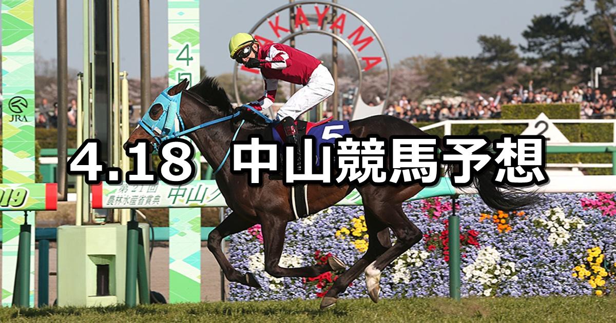 【中山グランドジャンプ】2020/4/18(土) 中山競馬 穴馬予想