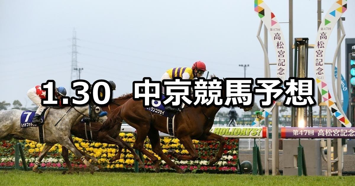【瀬戸ステークス】2021/1/30(土) 中央競馬 穴馬予想(中京競馬)